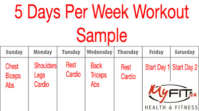 Five Days Per Week Workout List