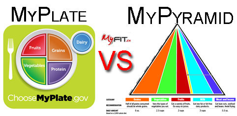 MyPlate VS MyPyramid