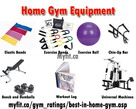 In Home Gym | Prices Comparison Best Equipment